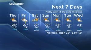 Saskatoon Weather Forecast: July 27